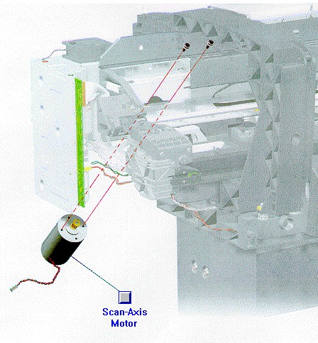 C7769-60375 C7769-60146 DesignJet Carriage Scan Axis Motor Assembly