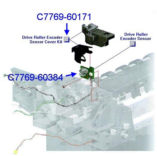 C7769-60384 C7769-60172 DesignJet 500 800 Drive Roller Encoder Sensor